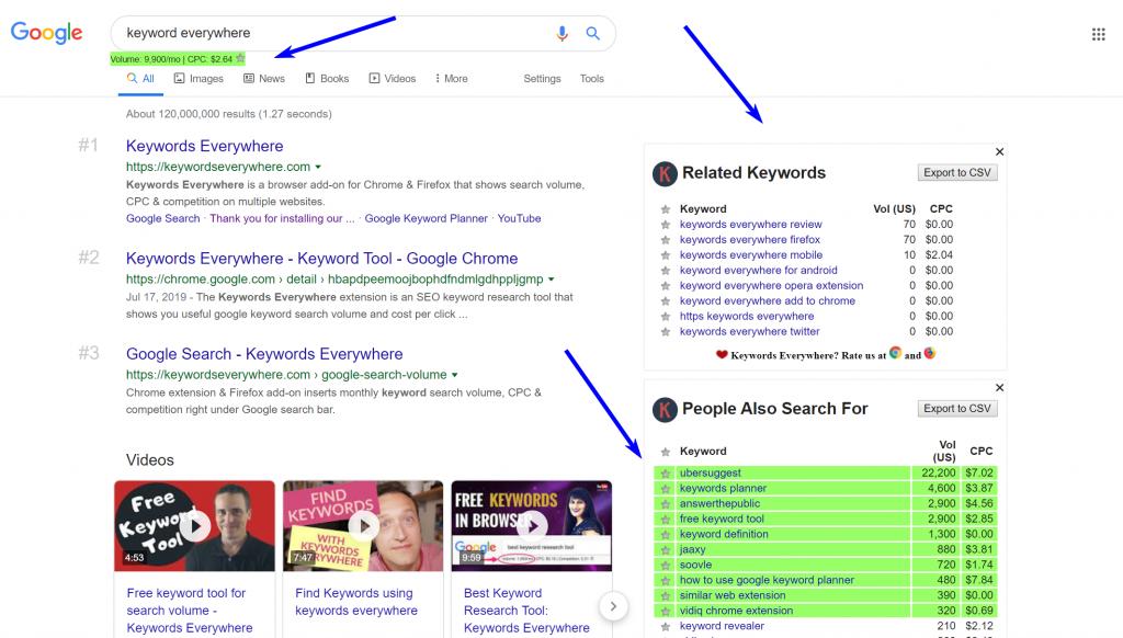 Keyword Everywhere for keyword volum research