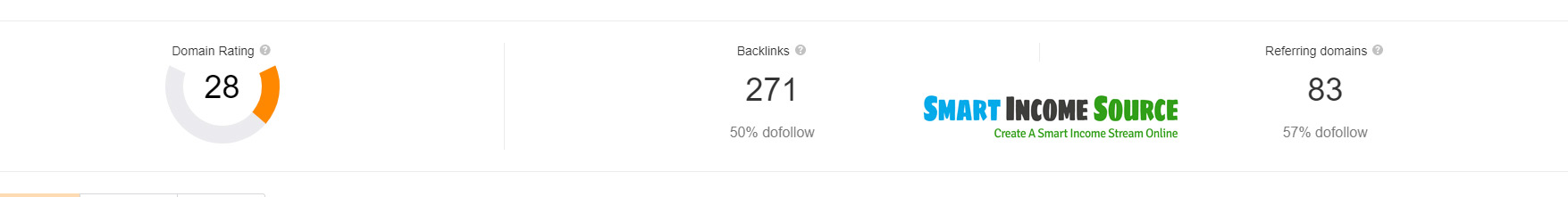 Total Backlinks